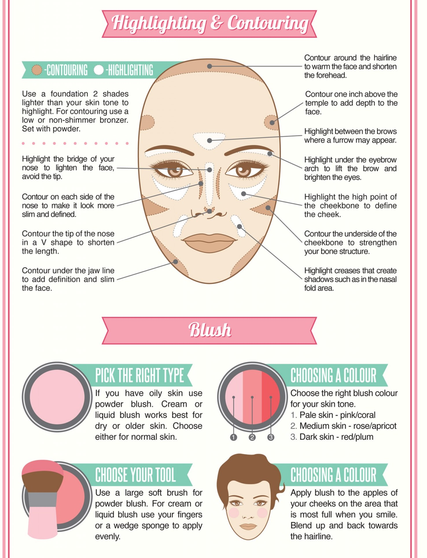 ... 9-unbelievably-simple-steps-to-perfect-makeup_53300a153e3d6_w1500 (2) ...